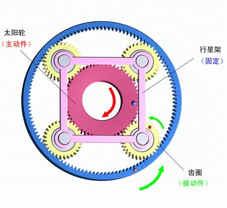 行星减速机内部结构